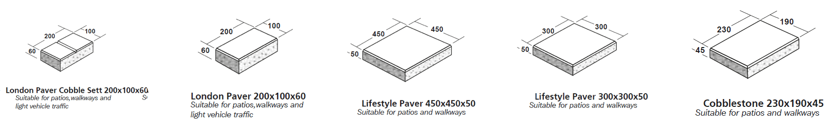 Dry Cast Paving Block - ViBlock