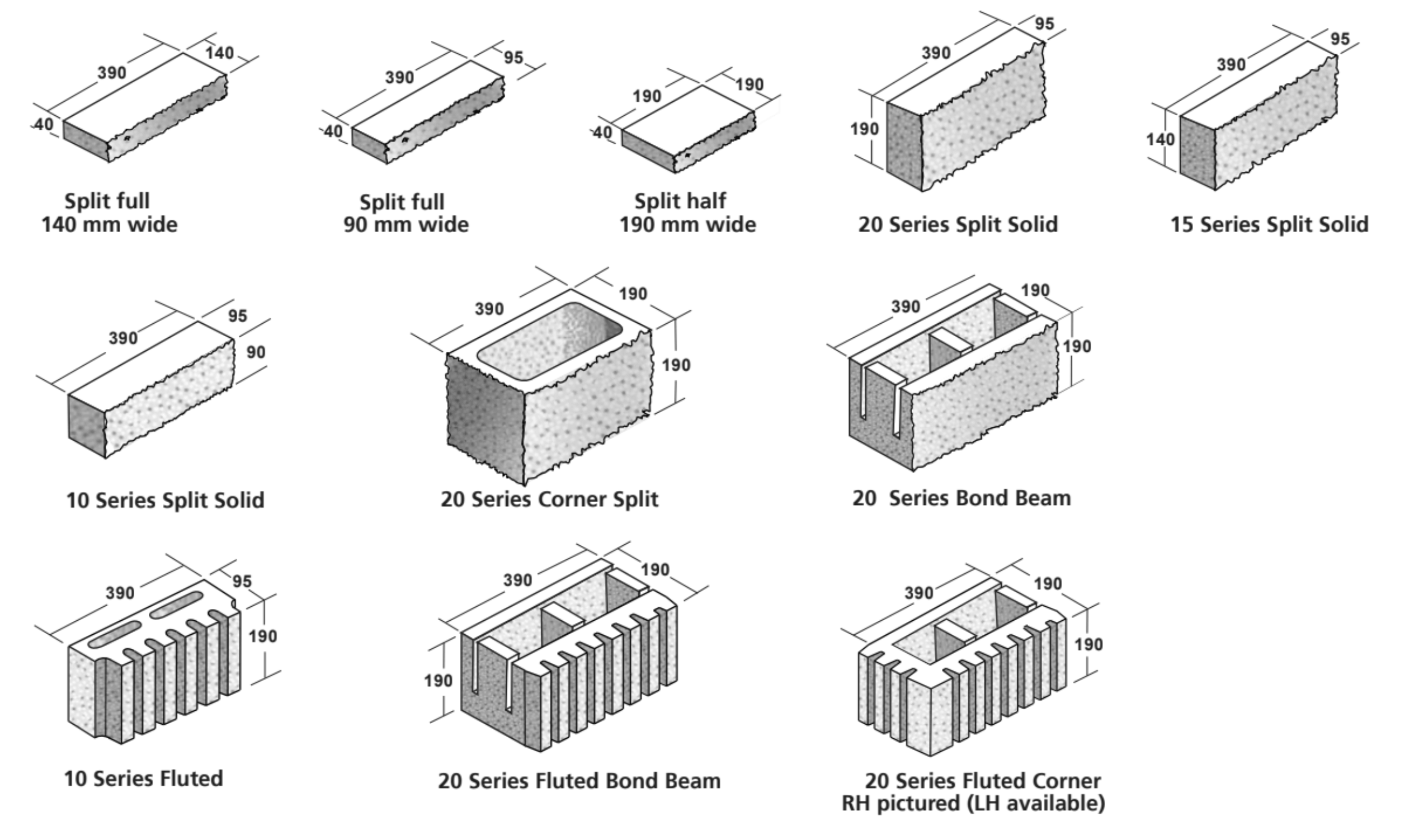 Split Faced Fluted Masonry Blocks - ViBlock